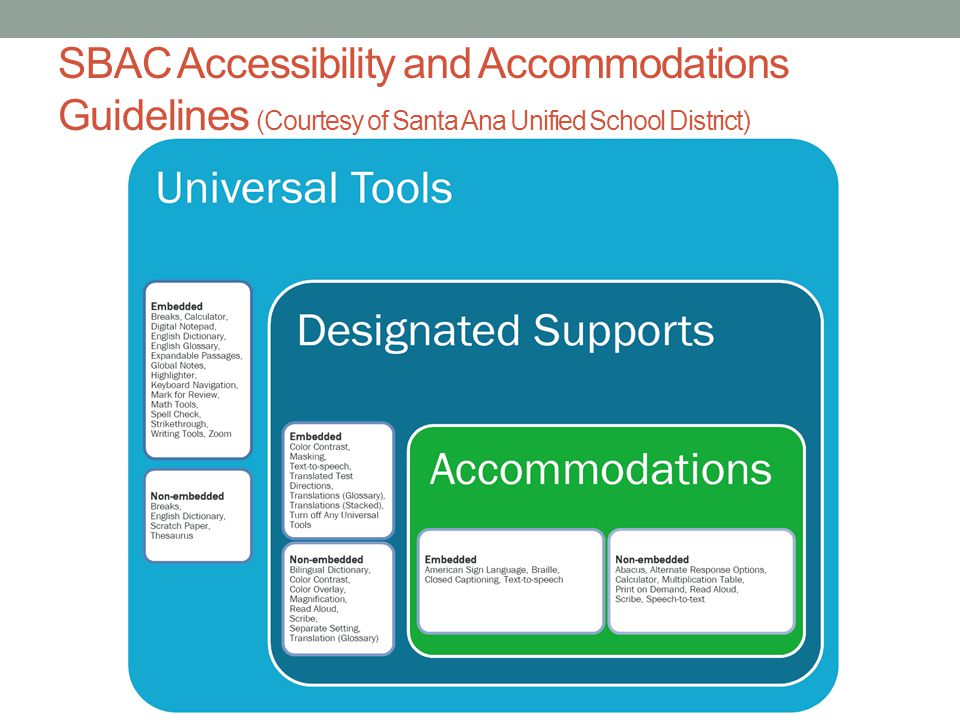 SBAC Accessibility and Accommodations Guidelines (Courtesy of Santa Ana Unified School District)