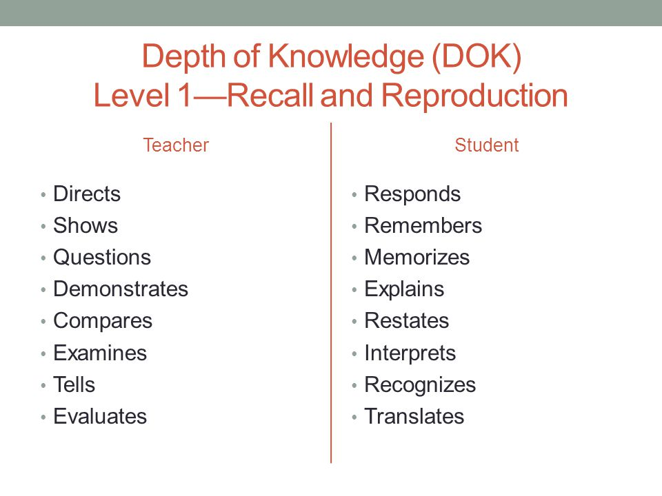 Depth of Knowledge (DOK) Level 1—Recall and Reproduction