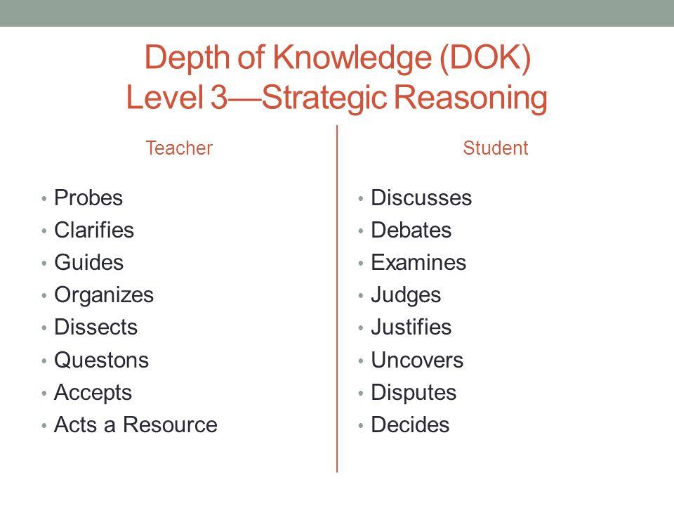 Depth of Knowledge (DOK) Level 3—Strategic Reasoning