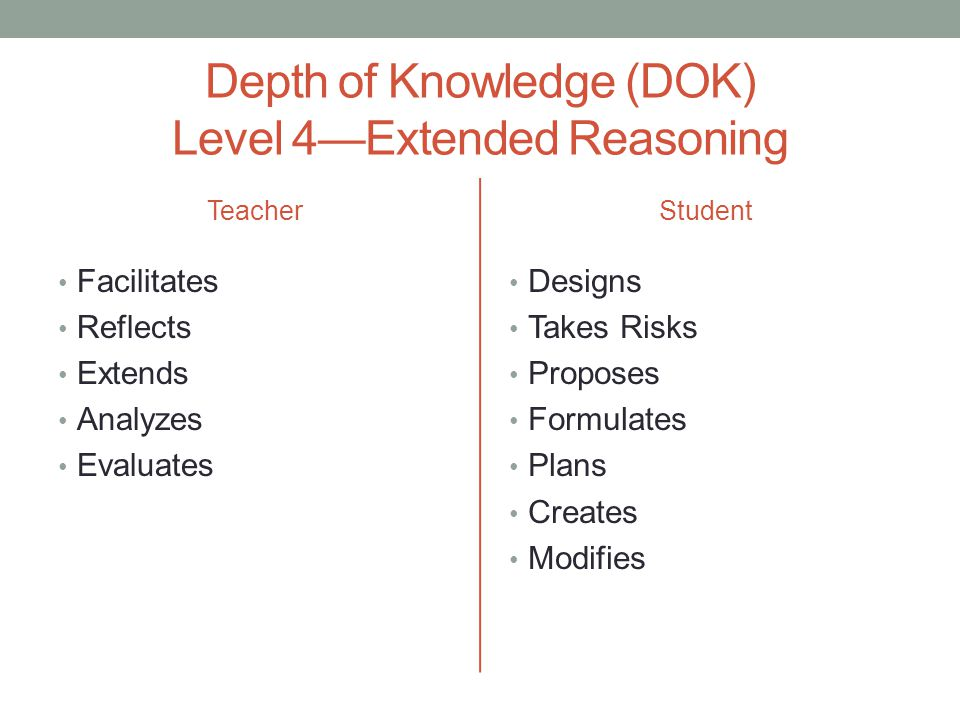 Depth of Knowledge (DOK) Level 4—Extended Reasoning