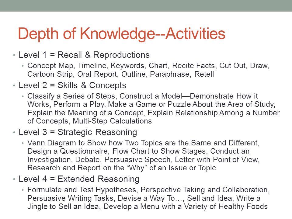 Depth of Knowledge--Activities
