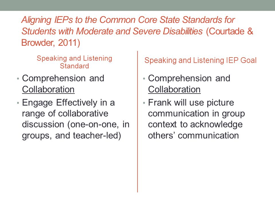 Aligning IEPs to the Common Core State Standards for Students with Moderate and Severe Disabilities (Courtade & Browder, 2011)