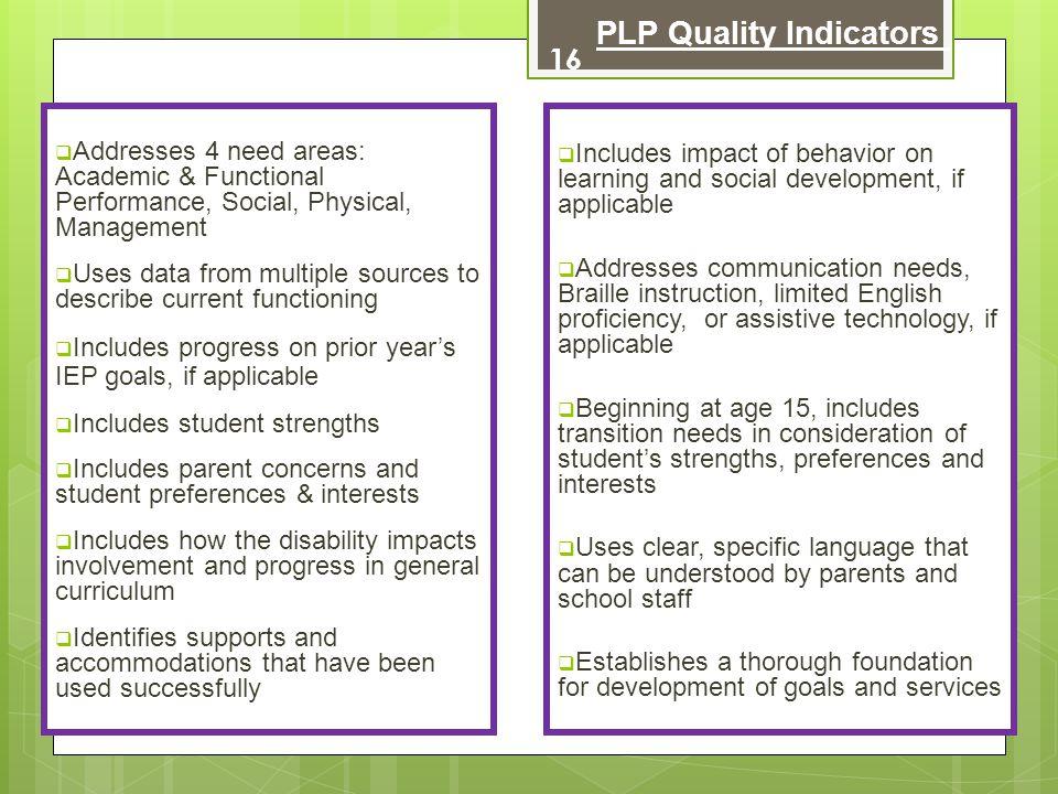 PLP Quality Indicators