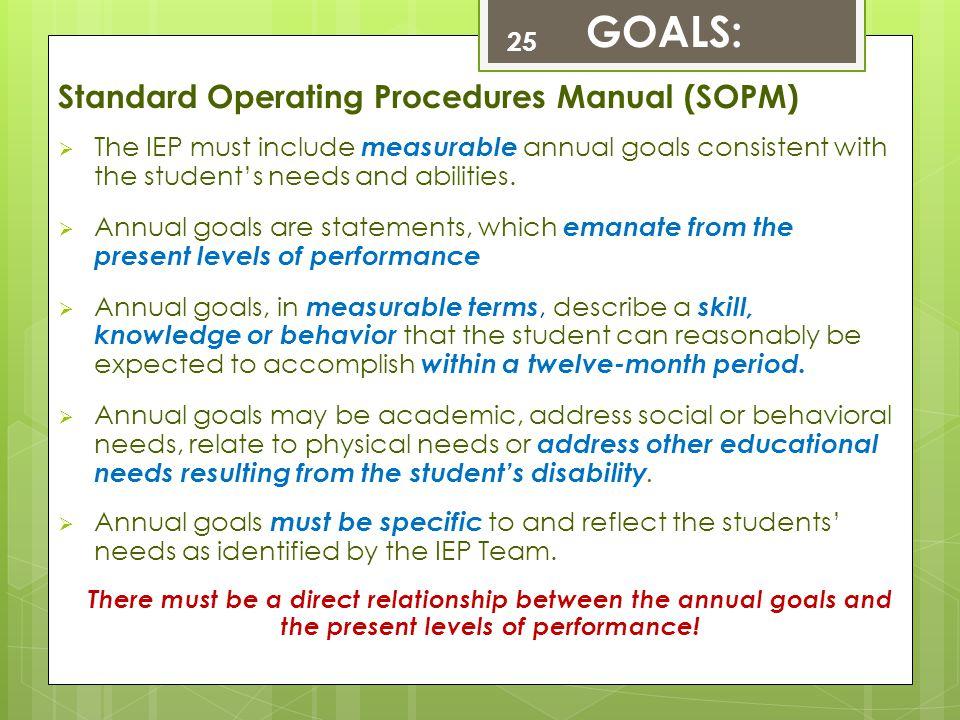 Standard Operating Procedures Manual (SOPM)