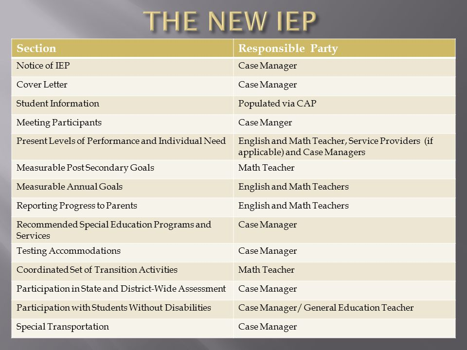 THE NEW IEP Section Responsible Party Notice of IEP Case Manager