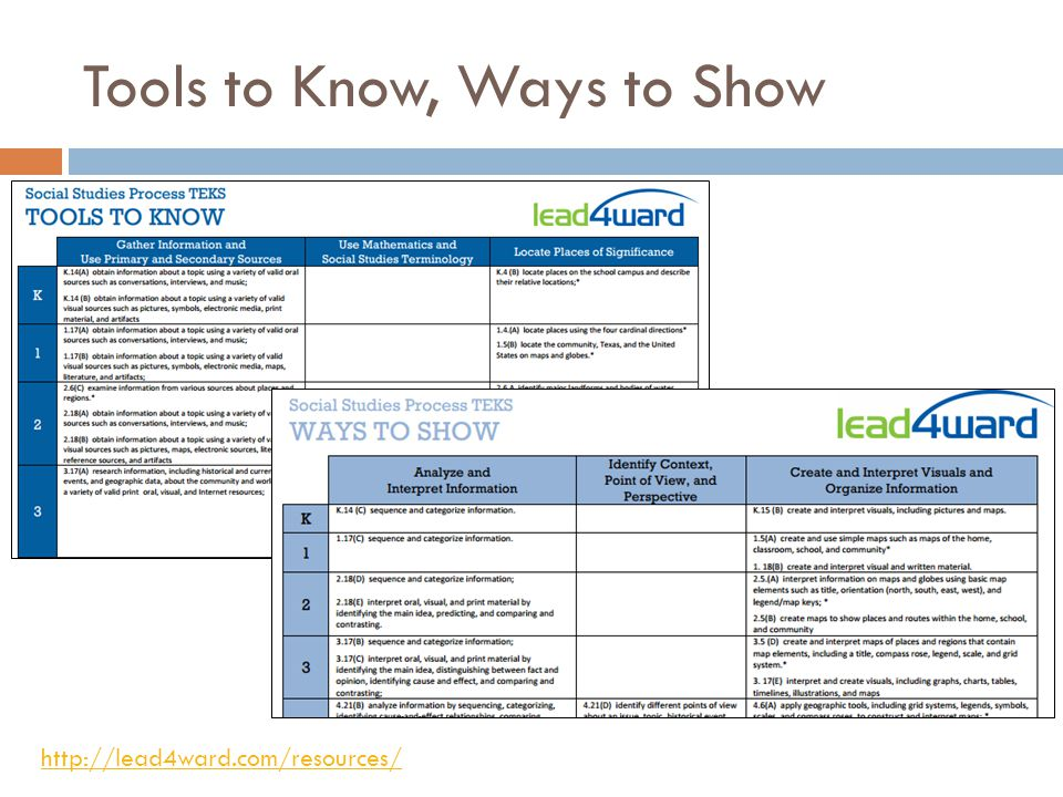Tools to Know, Ways to Show