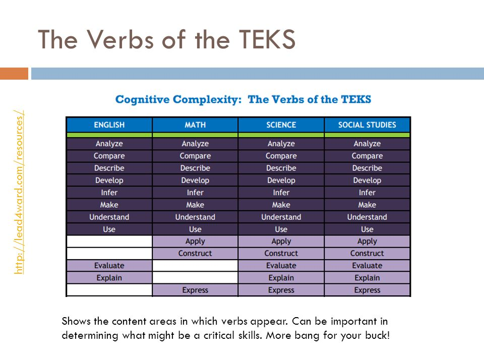 The Verbs of the TEKS http://lead4ward.com/resources/