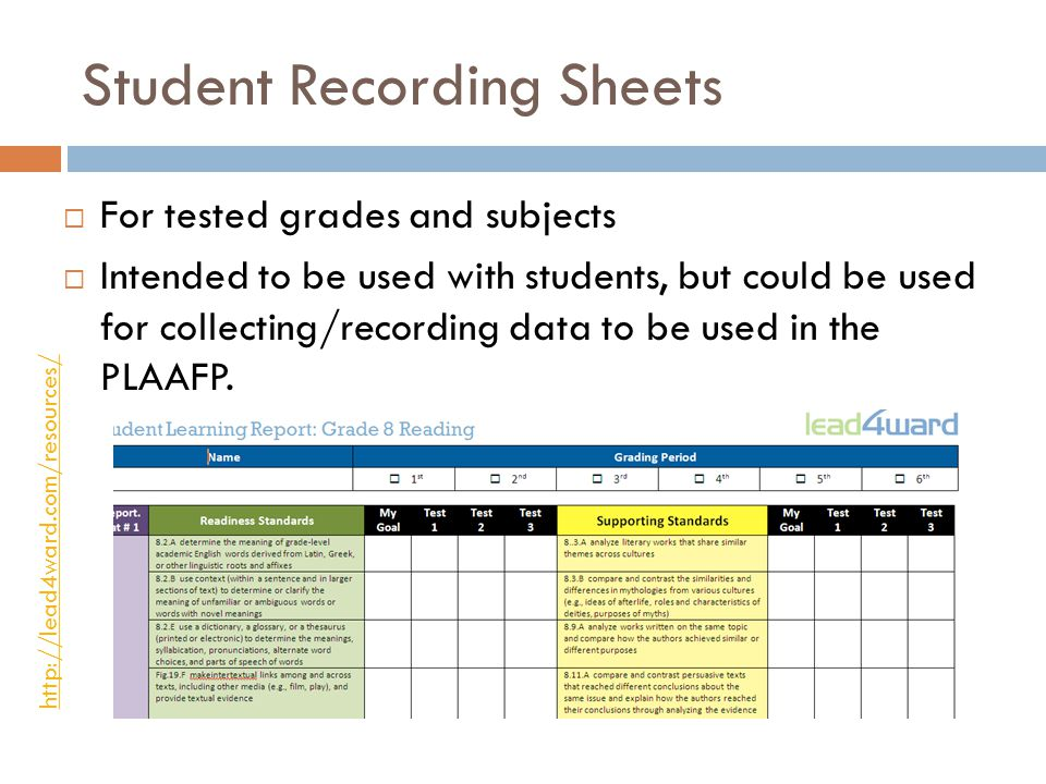 Student Recording Sheets