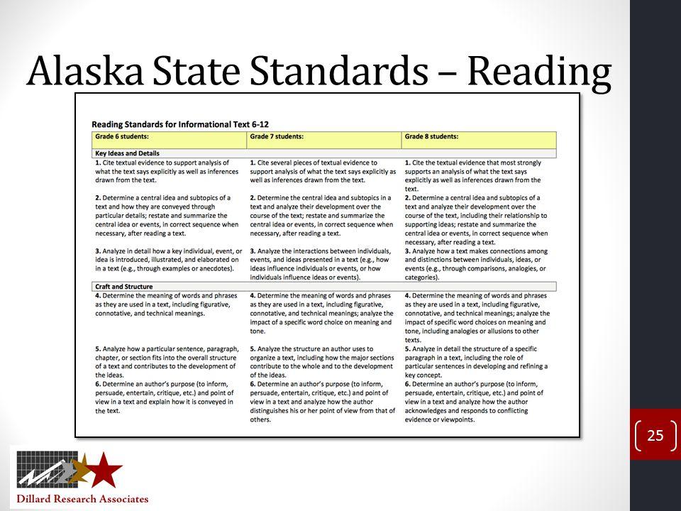 Alaska State Standards – Reading
