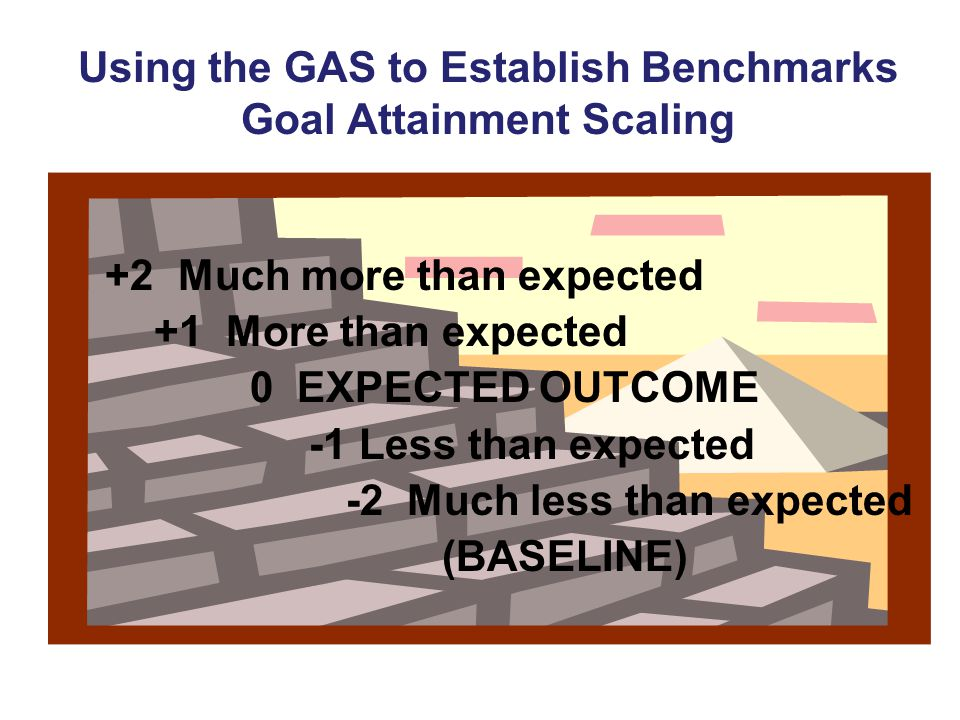 Using the GAS to Establish Benchmarks Goal Attainment Scaling