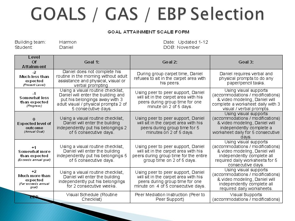 GOALS / GAS / EBP Selection