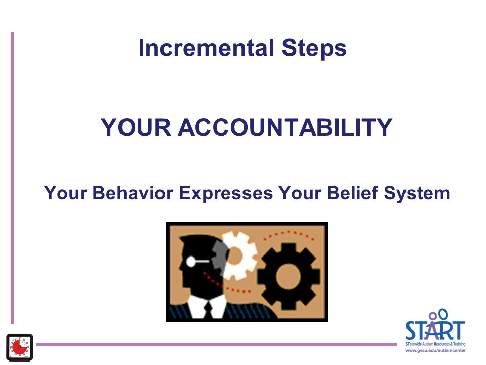 Your Behavior Expresses Your Belief System
