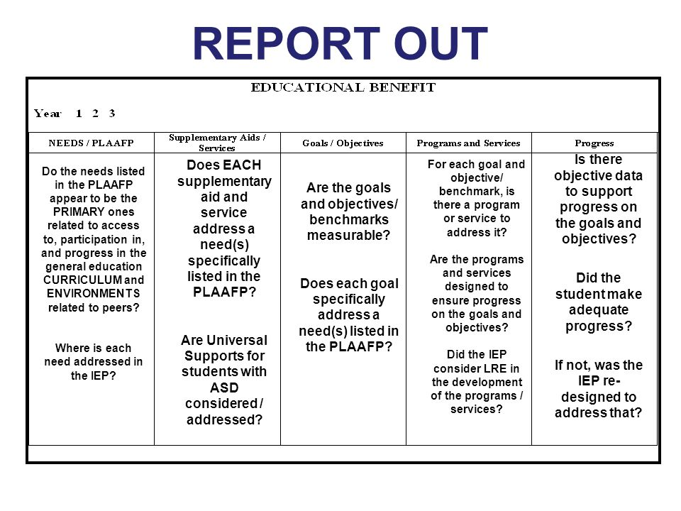 REPORT OUT Is there objective data to support progress on the goals and objectives Did the student make adequate progress