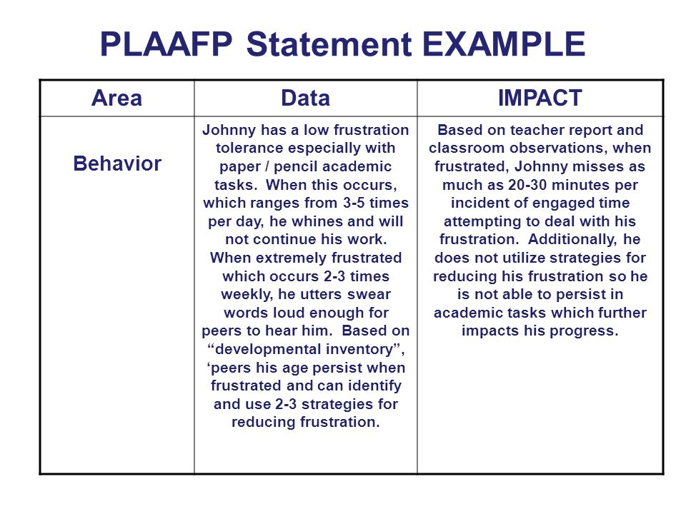 PLAAFP Statement EXAMPLE