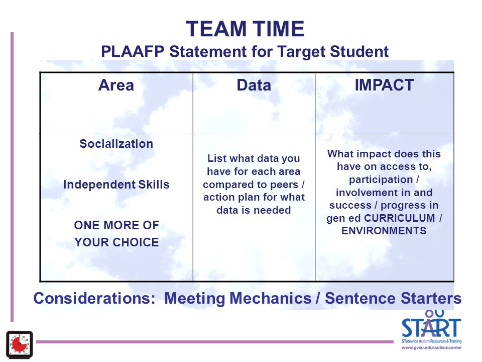 TEAM TIME PLAAFP Statement for Target Student