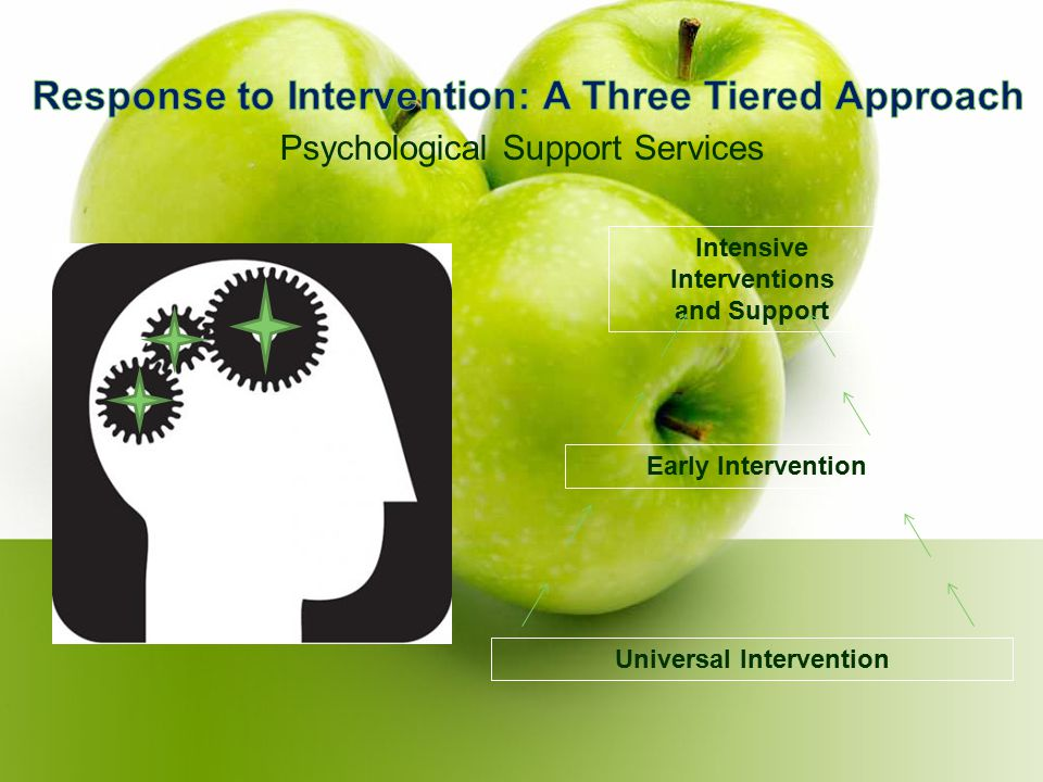 Response to Intervention: A Three Tiered Approach