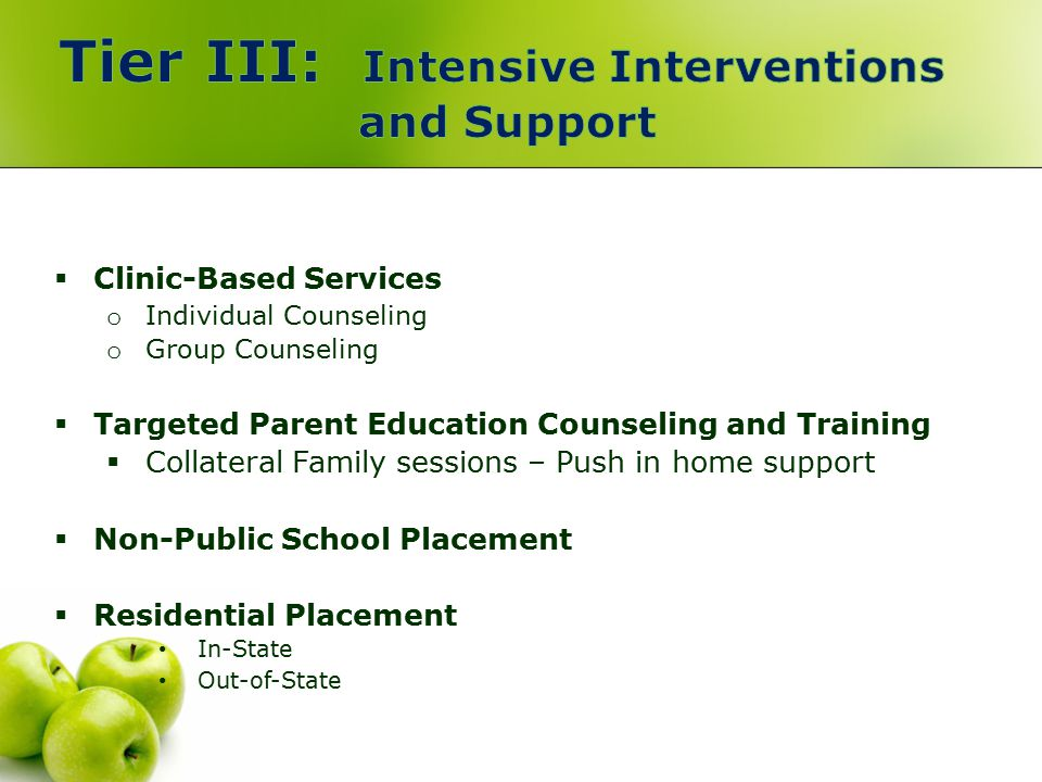 Tier III: Intensive Interventions