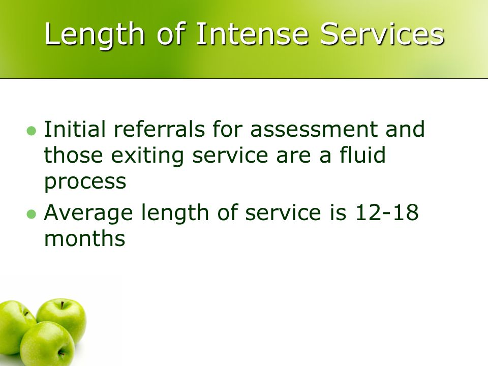 Length of Intense Services
