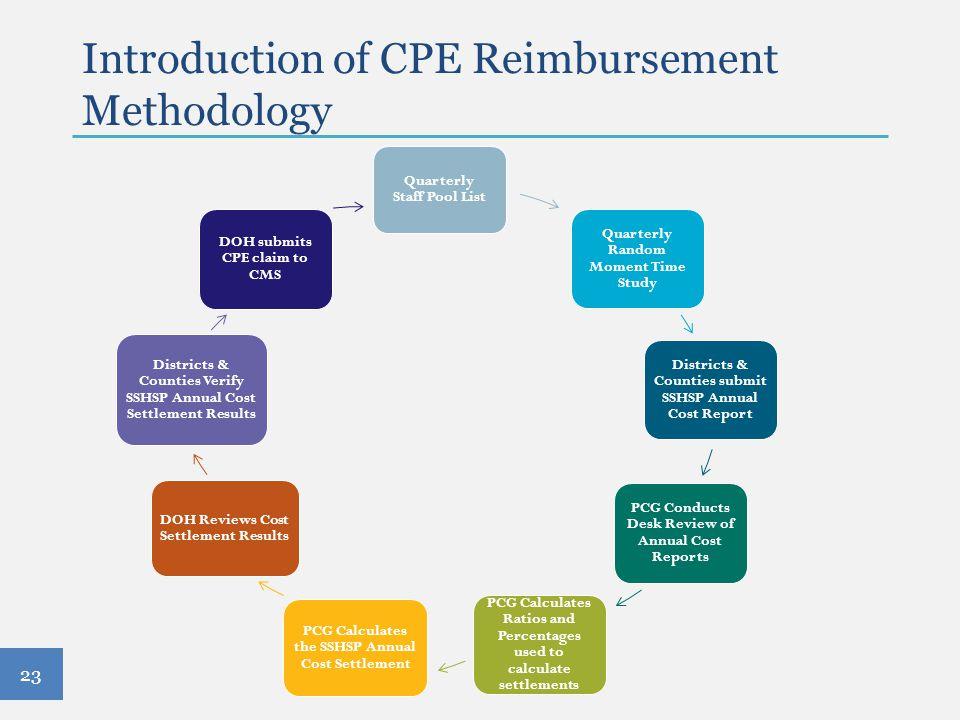 Introduction of CPE Reimbursement Methodology