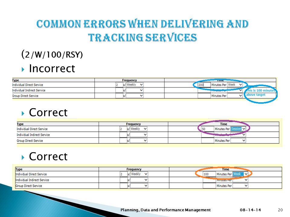 Common Errors When Delivering and Tracking Services