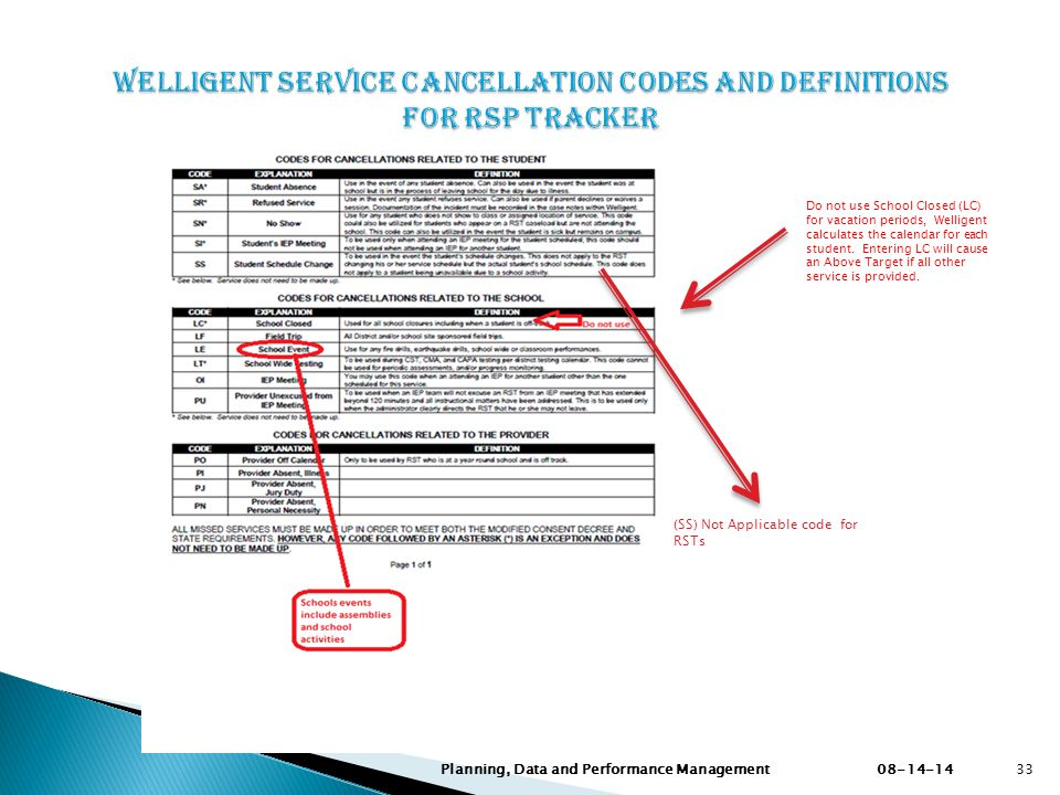 WELLIGENT SERVICE CANCELLATION CODES AND DEFINITIONS FOR RSP TRACKER