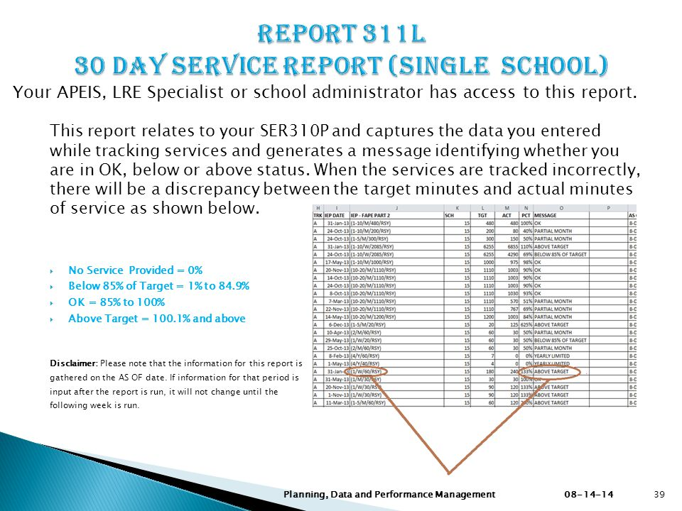 Report 311L 30 Day Service Report (Single School)