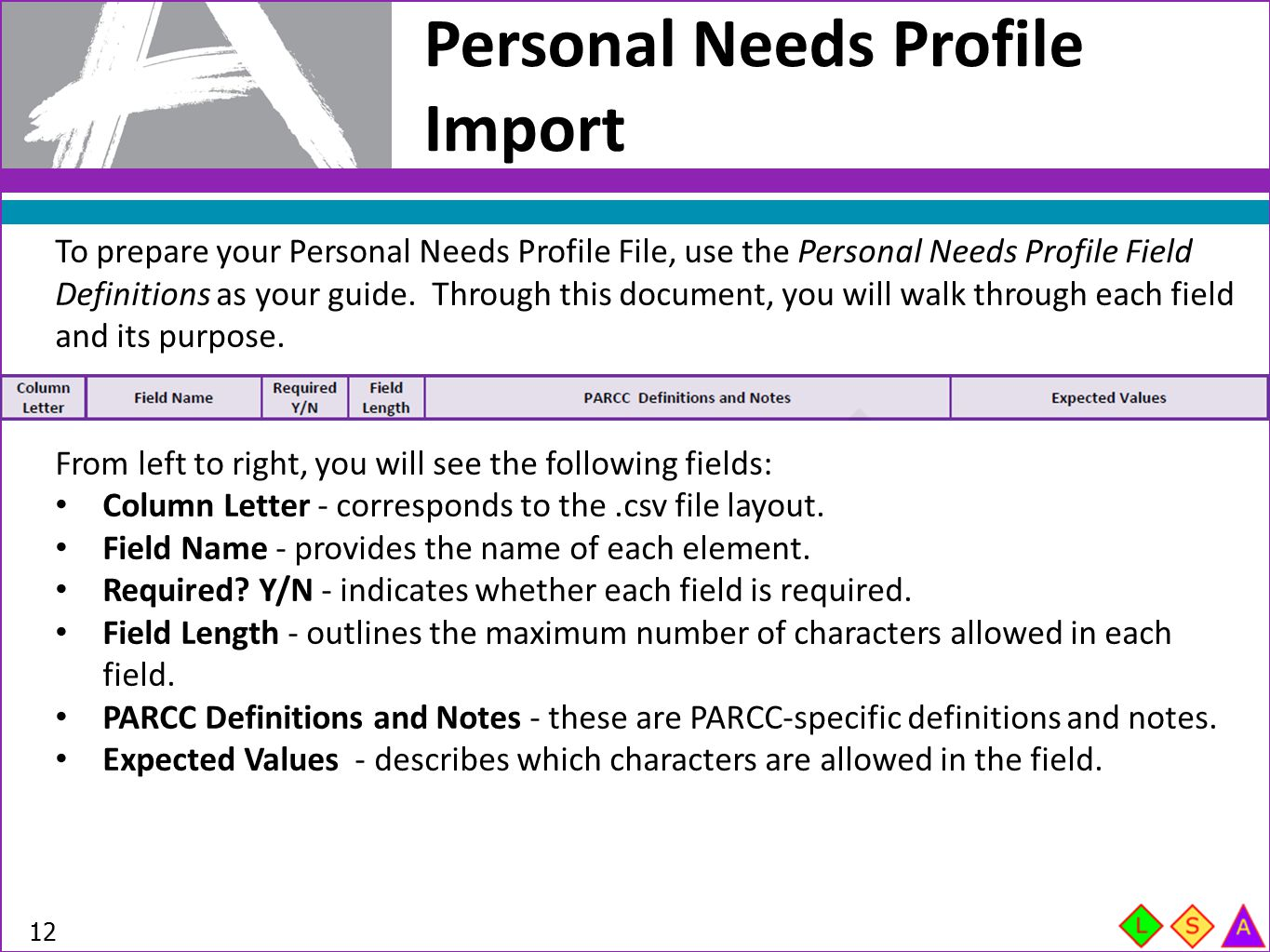 Personal Needs Profile Import