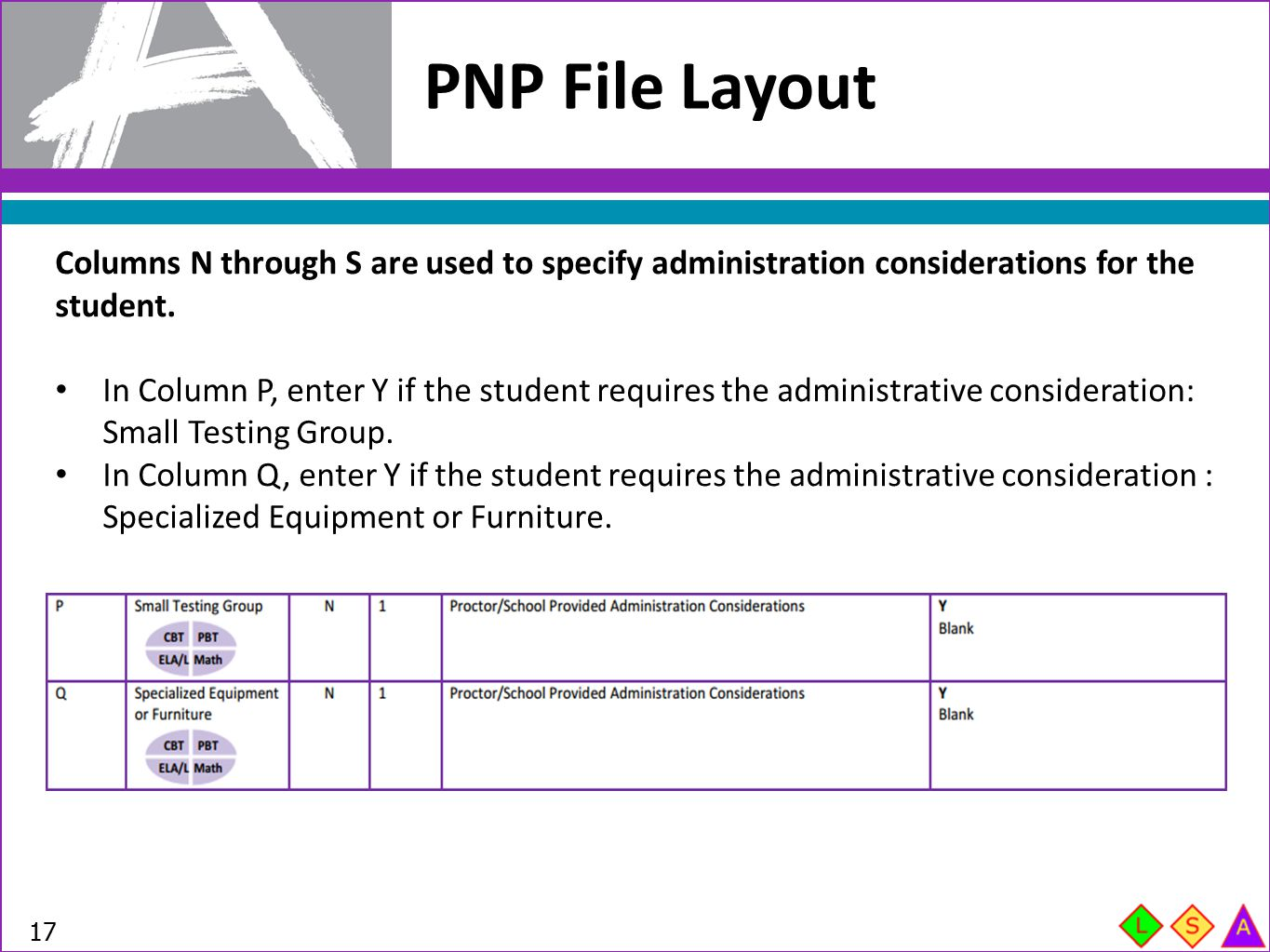 PNP File Layout Columns N through S are used to specify administration considerations for the student.