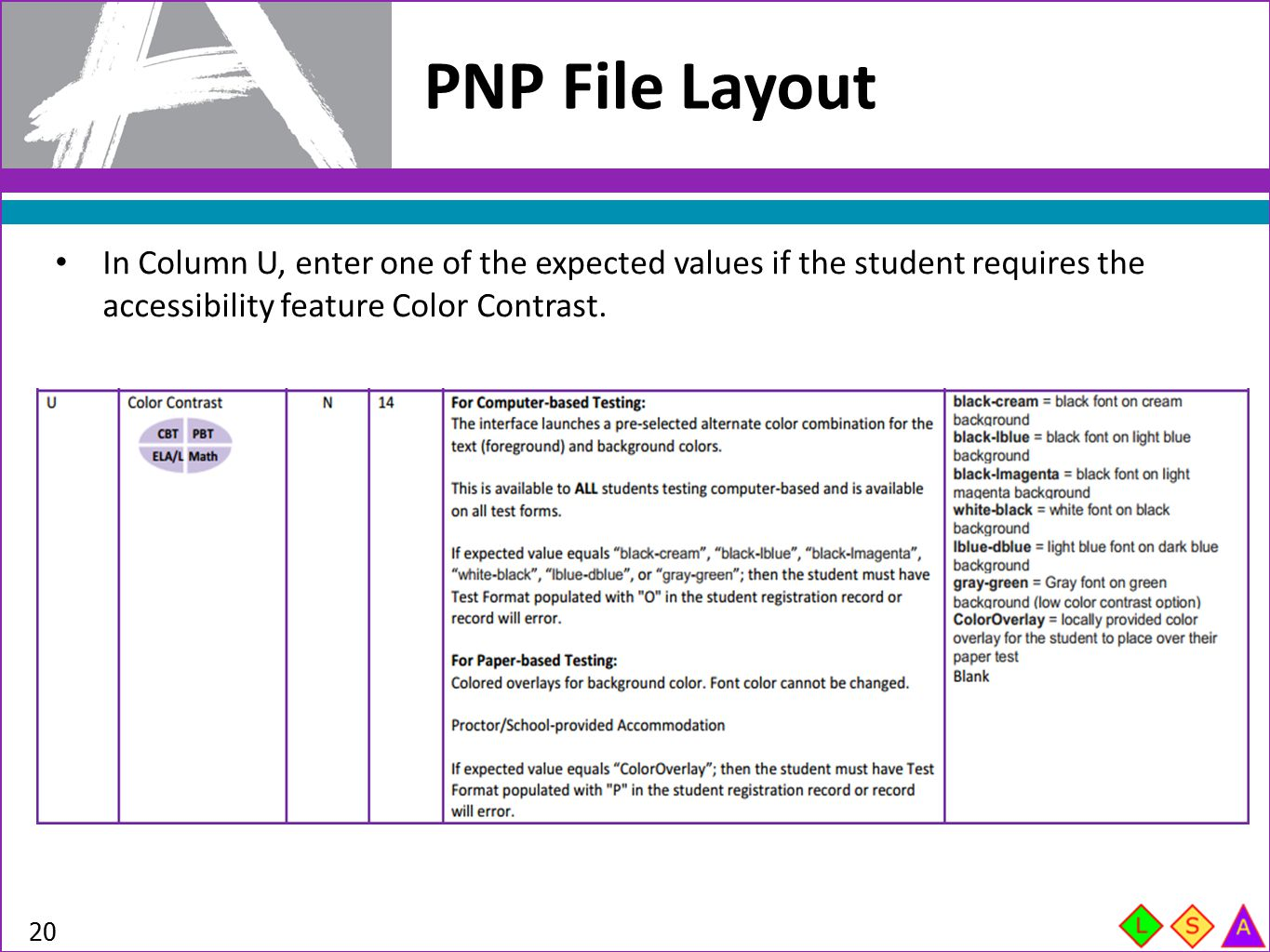 PNP File Layout In Column U, enter one of the expected values if the student requires the accessibility feature Color Contrast.
