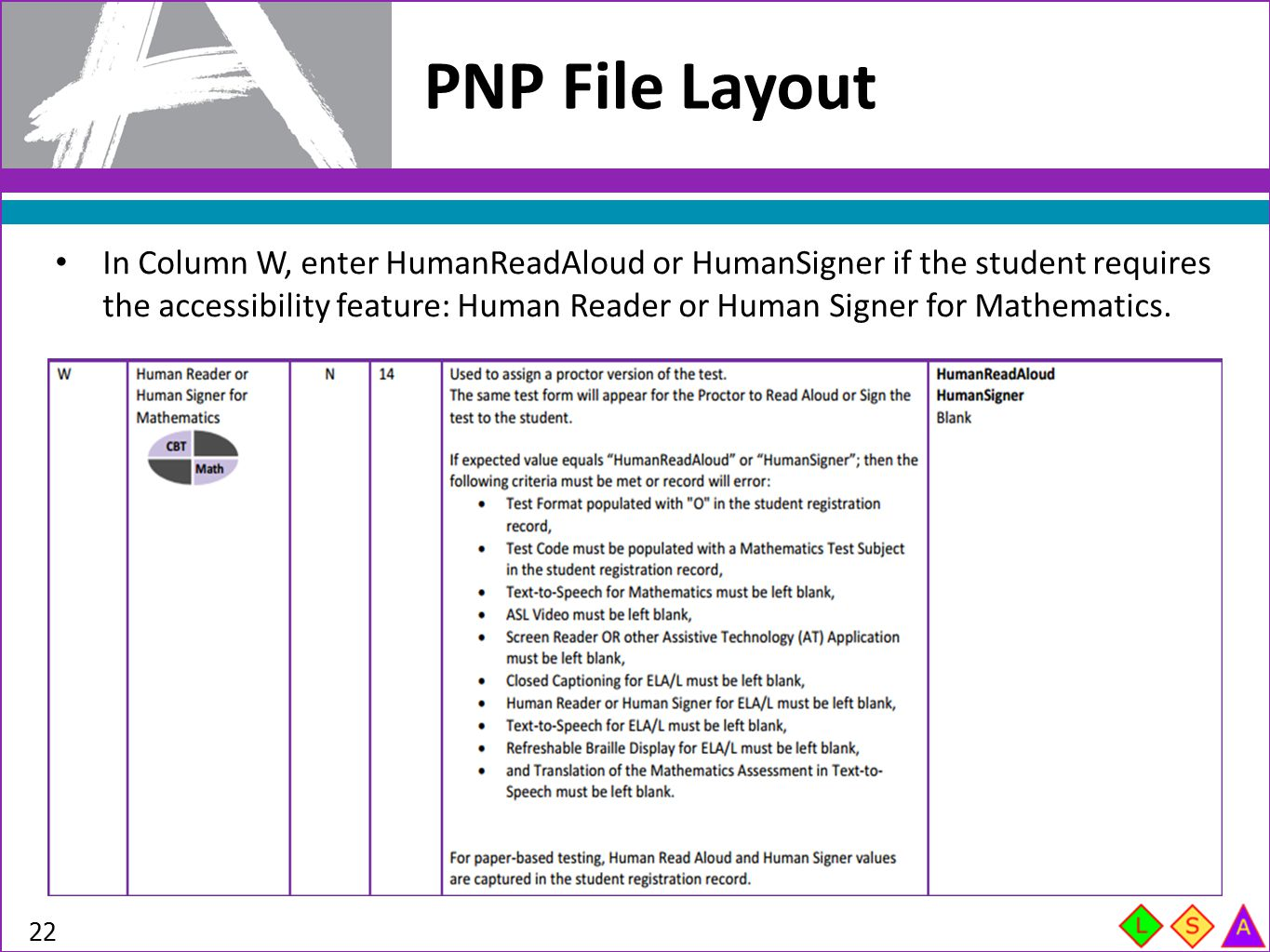 PNP File Layout