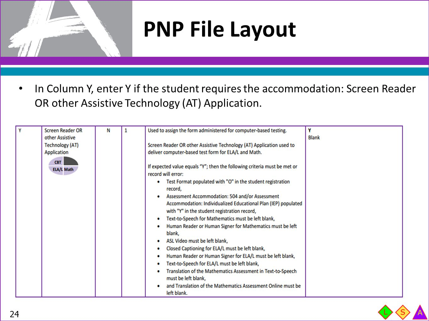 PNP File Layout In Column Y, enter Y if the student requires the accommodation: Screen Reader OR other Assistive Technology (AT) Application.