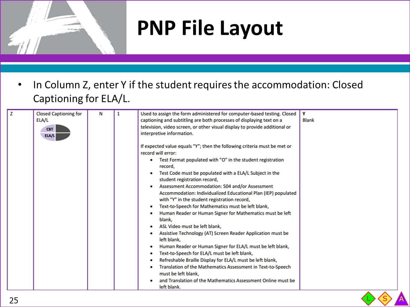 PNP File Layout In Column Z, enter Y if the student requires the accommodation: Closed Captioning for ELA/L.