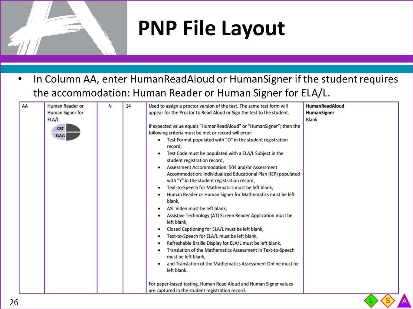PNP File Layout In Column AA, enter HumanReadAloud or HumanSigner if the student requires the accommodation: Human Reader or Human Signer for ELA/L.