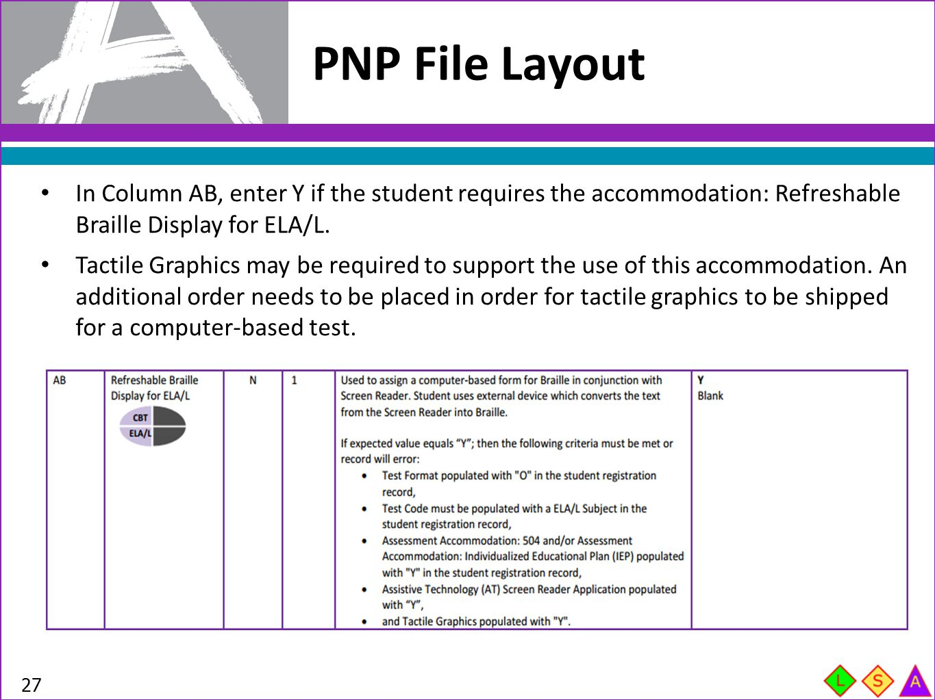 PNP File Layout In Column AB, enter Y if the student requires the accommodation: Refreshable Braille Display for ELA/L.