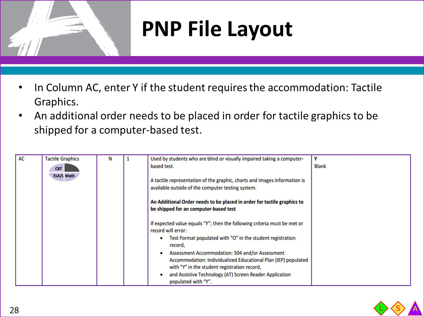 PNP File Layout In Column AC, enter Y if the student requires the accommodation: Tactile Graphics.