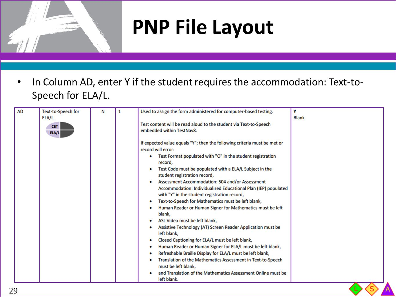 PNP File Layout In Column AD, enter Y if the student requires the accommodation: Text-to-Speech for ELA/L.