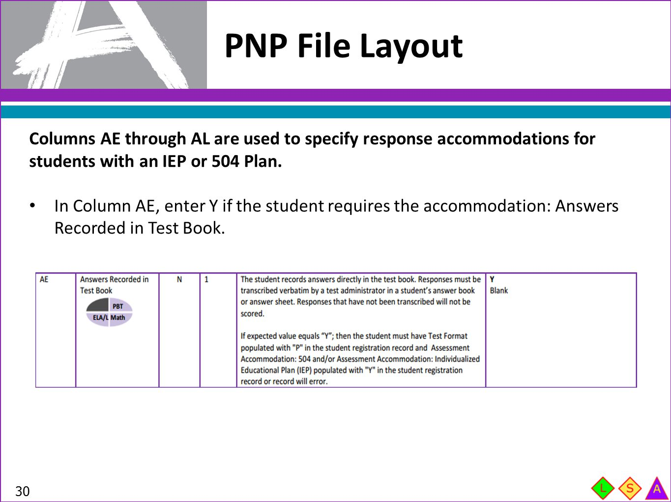 PNP File Layout Columns AE through AL are used to specify response accommodations for students with an IEP or 504 Plan.