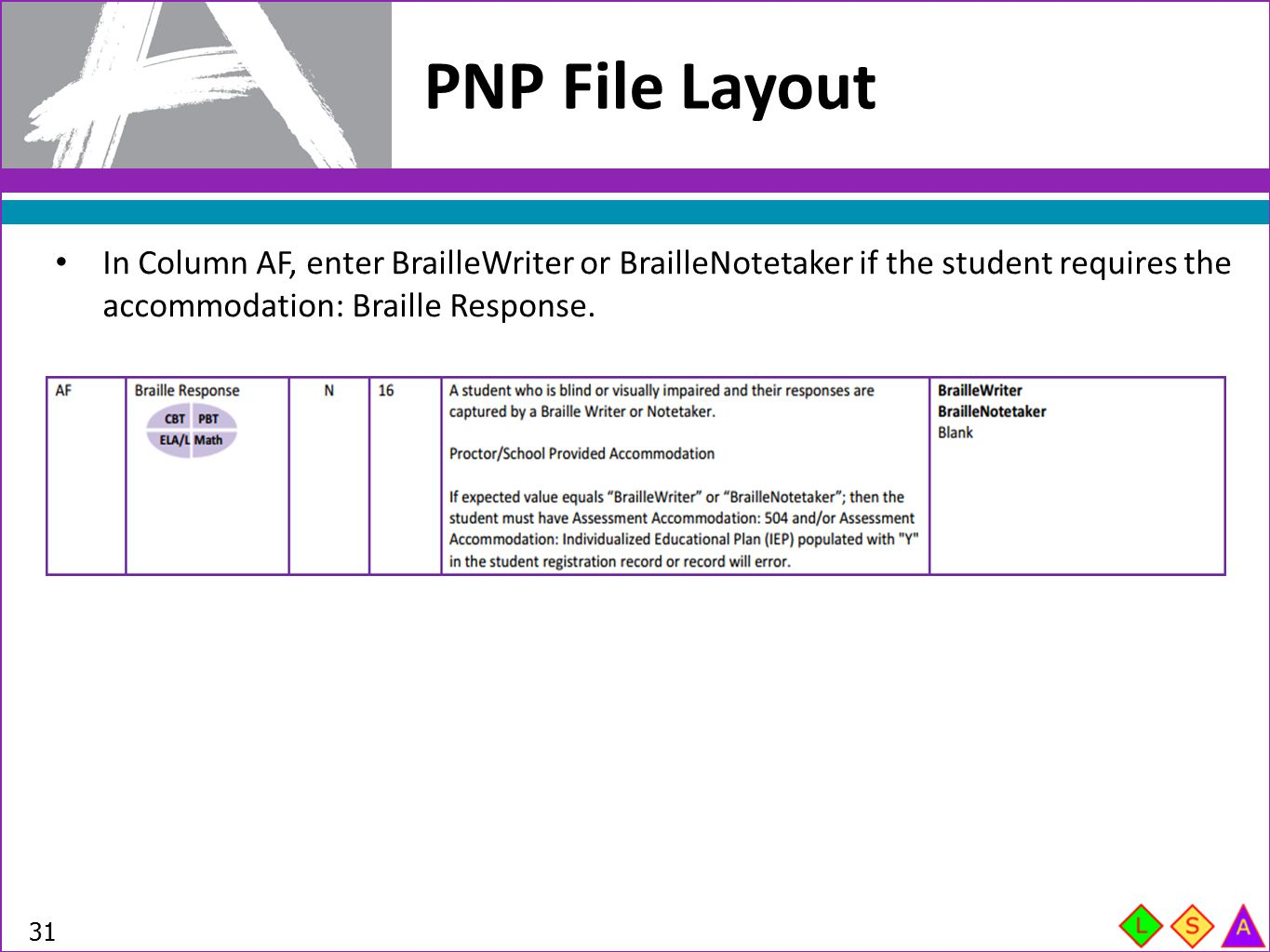 PNP File Layout In Column AF, enter BrailleWriter or BrailleNotetaker if the student requires the accommodation: Braille Response.