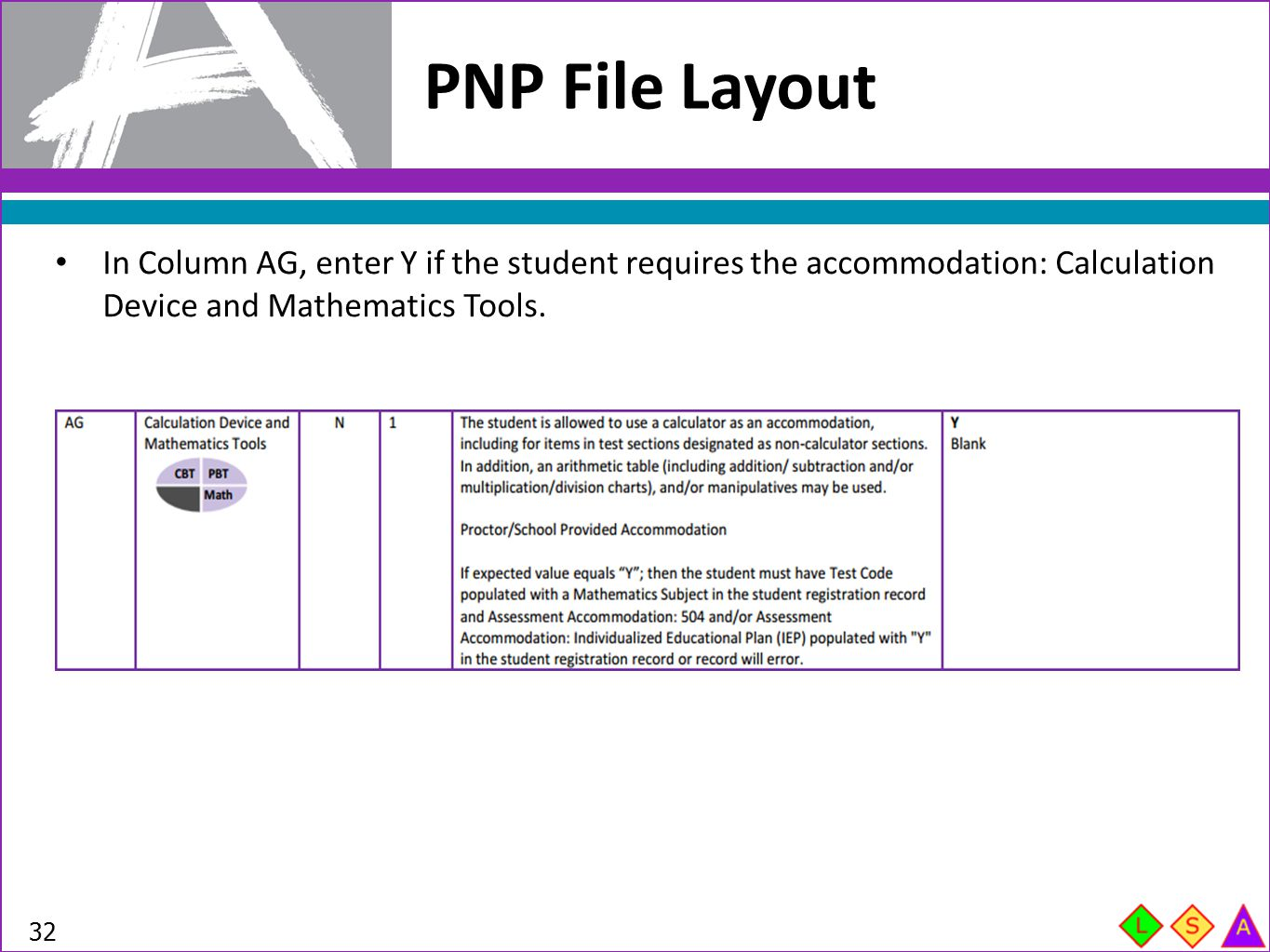 PNP File Layout In Column AG, enter Y if the student requires the accommodation: Calculation Device and Mathematics Tools.