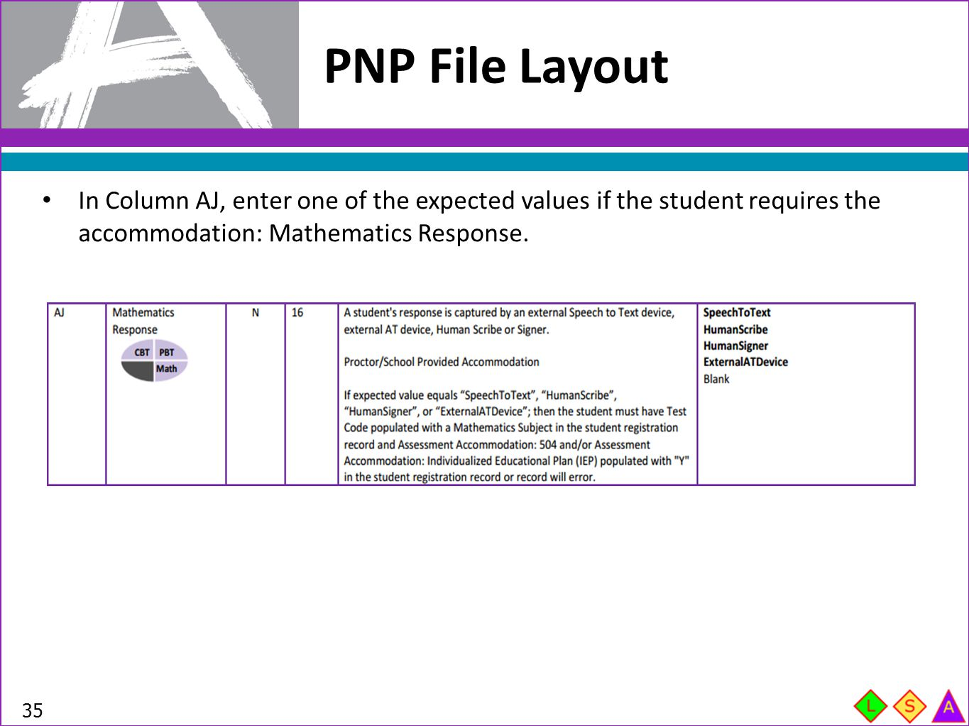 PNP File Layout In Column AJ, enter one of the expected values if the student requires the accommodation: Mathematics Response.