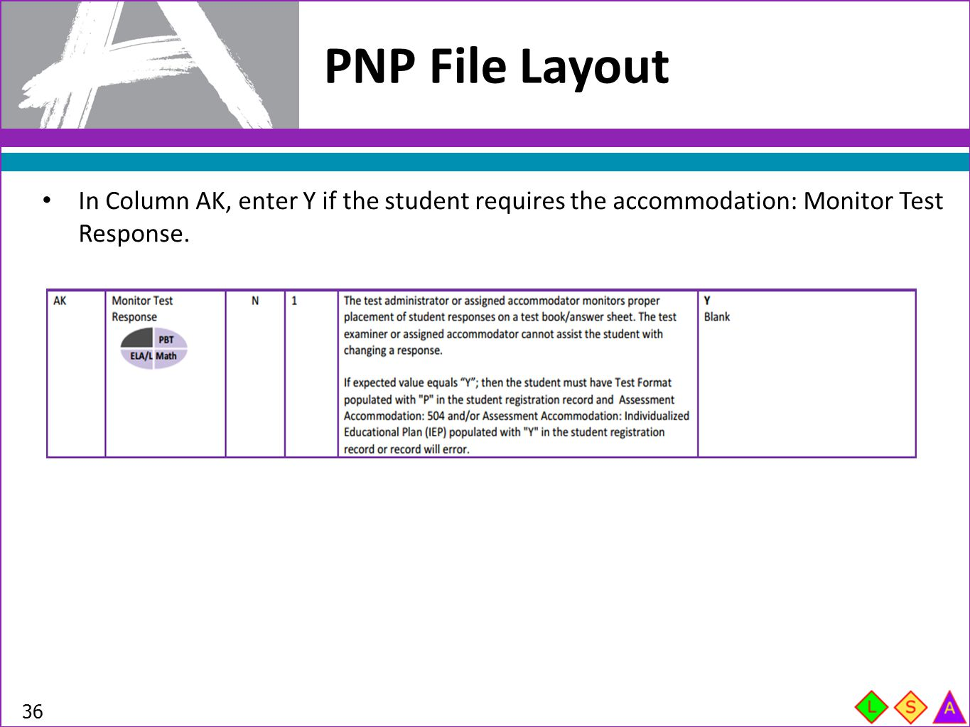 PNP File Layout In Column AK, enter Y if the student requires the accommodation: Monitor Test Response.