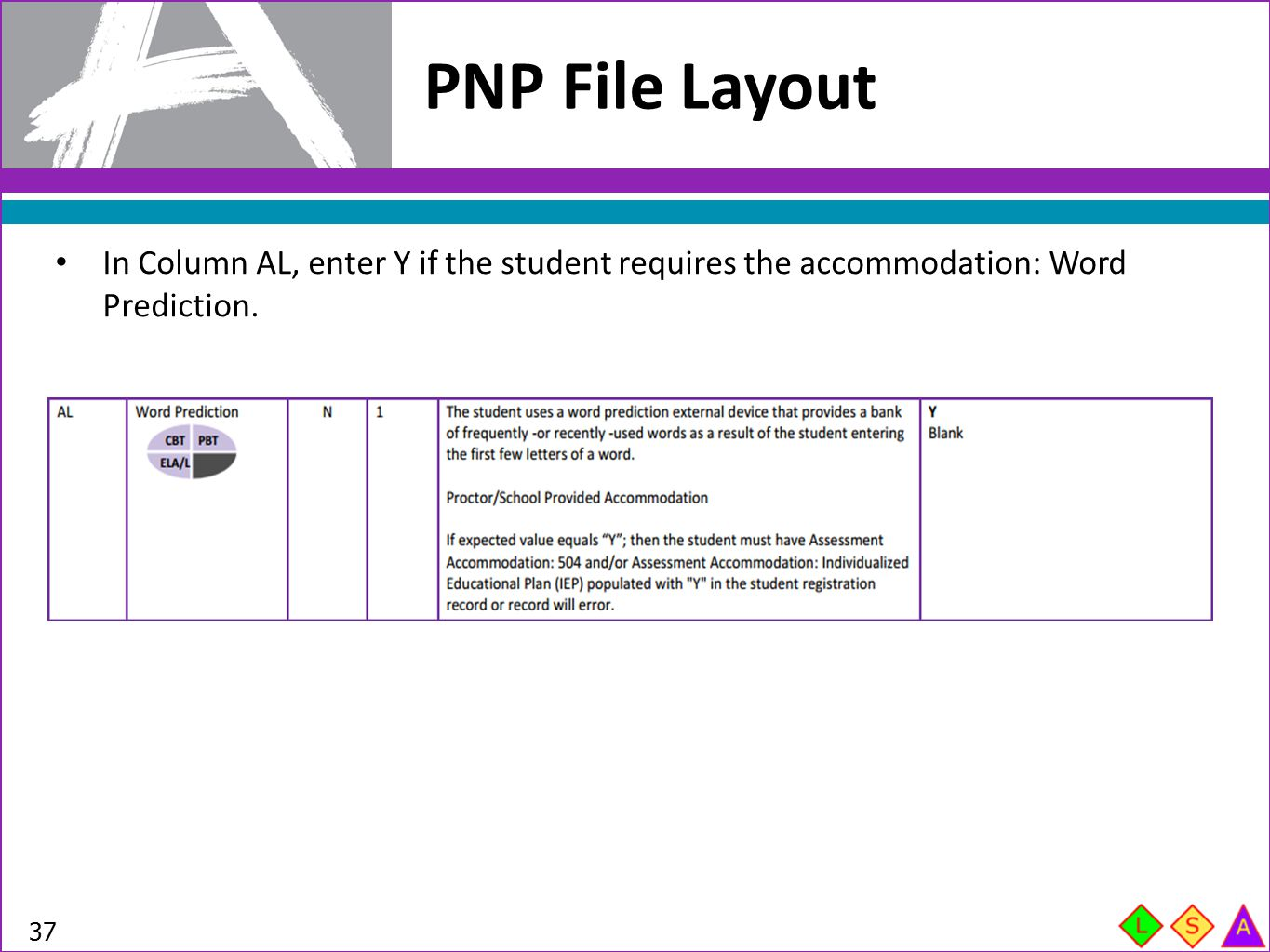 PNP File Layout In Column AL, enter Y if the student requires the accommodation: Word Prediction.