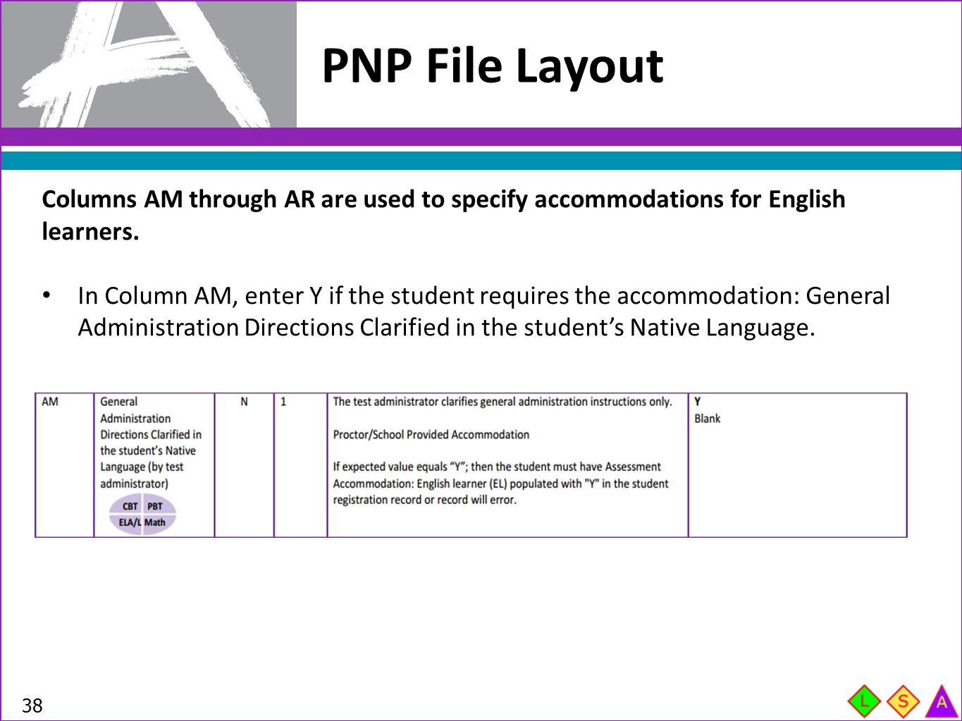 PNP File Layout Columns AM through AR are used to specify accommodations for English learners.