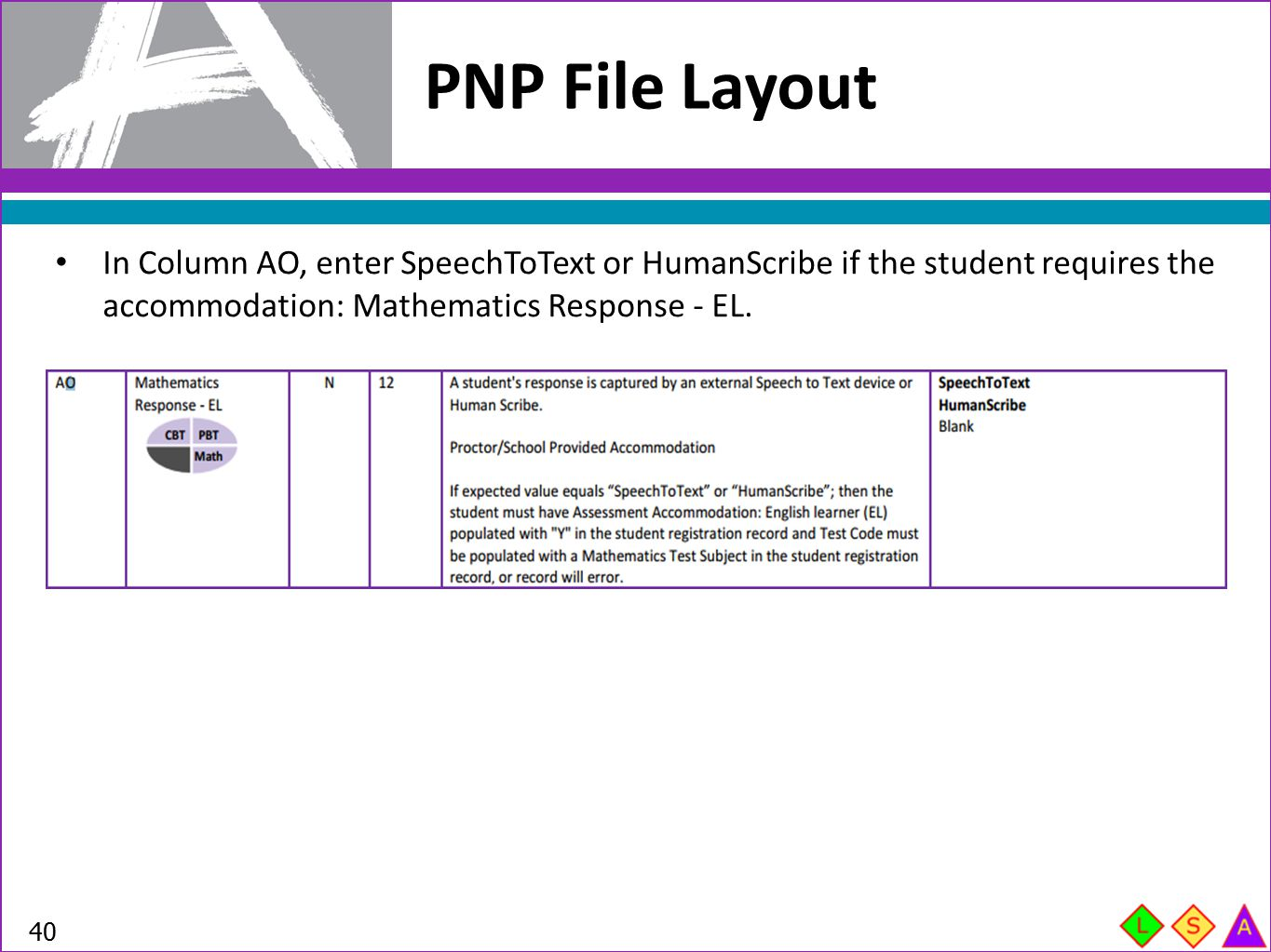 PNP File Layout In Column AO, enter SpeechToText or HumanScribe if the student requires the accommodation: Mathematics Response - EL.