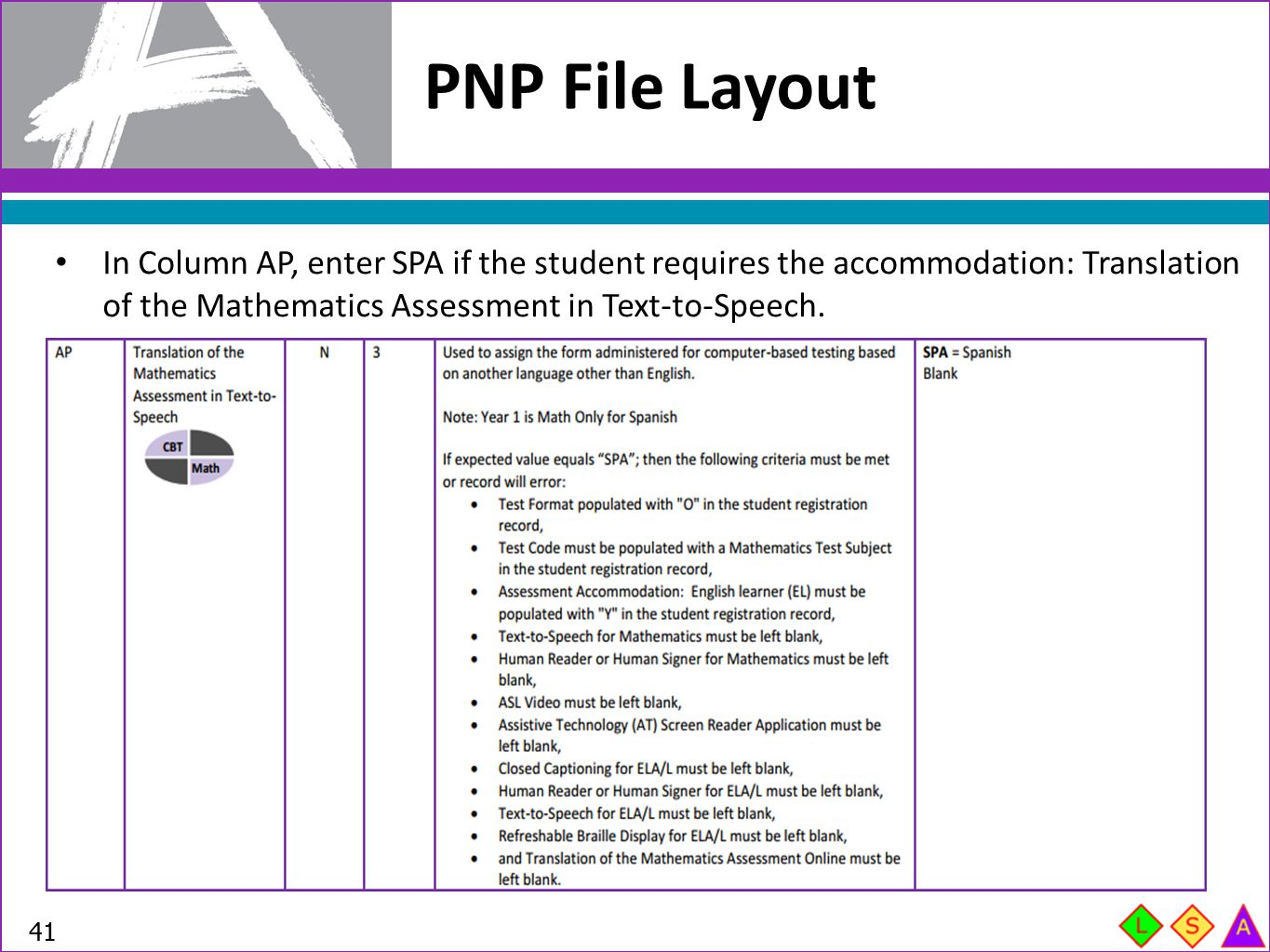 PNP File Layout In Column AP, enter SPA if the student requires the accommodation: Translation of the Mathematics Assessment in Text-to-Speech.