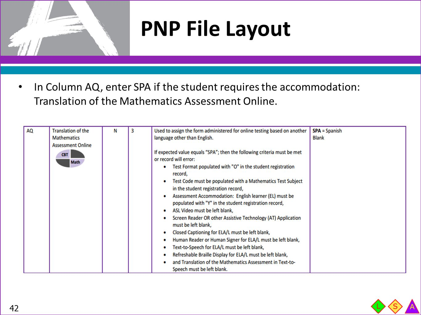 PNP File Layout In Column AQ, enter SPA if the student requires the accommodation: Translation of the Mathematics Assessment Online.