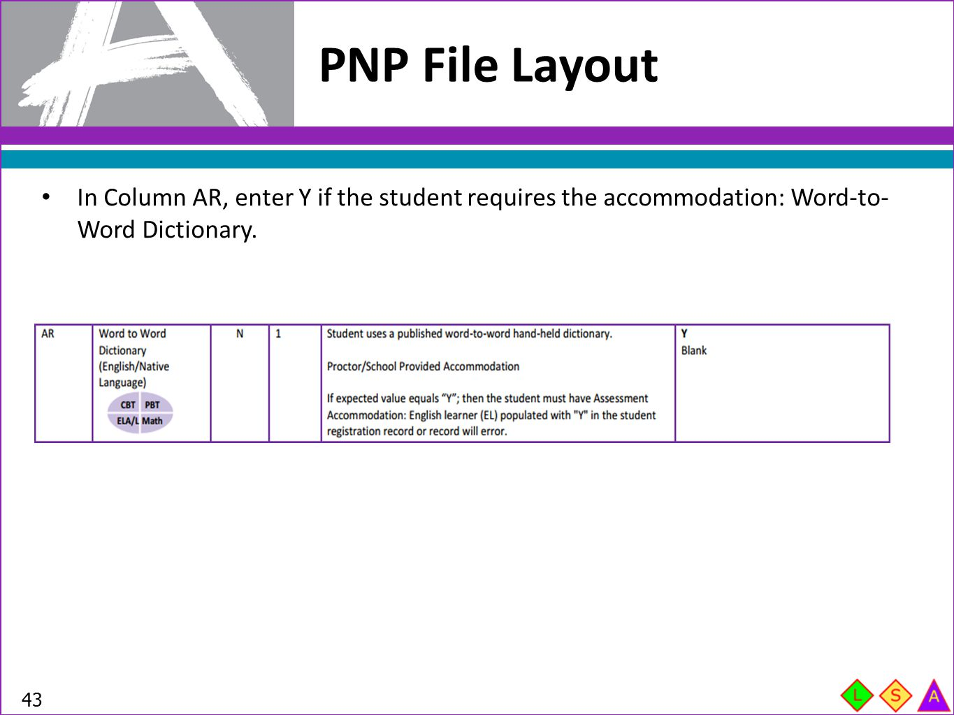 PNP File Layout In Column AR, enter Y if the student requires the accommodation: Word-to-Word Dictionary.