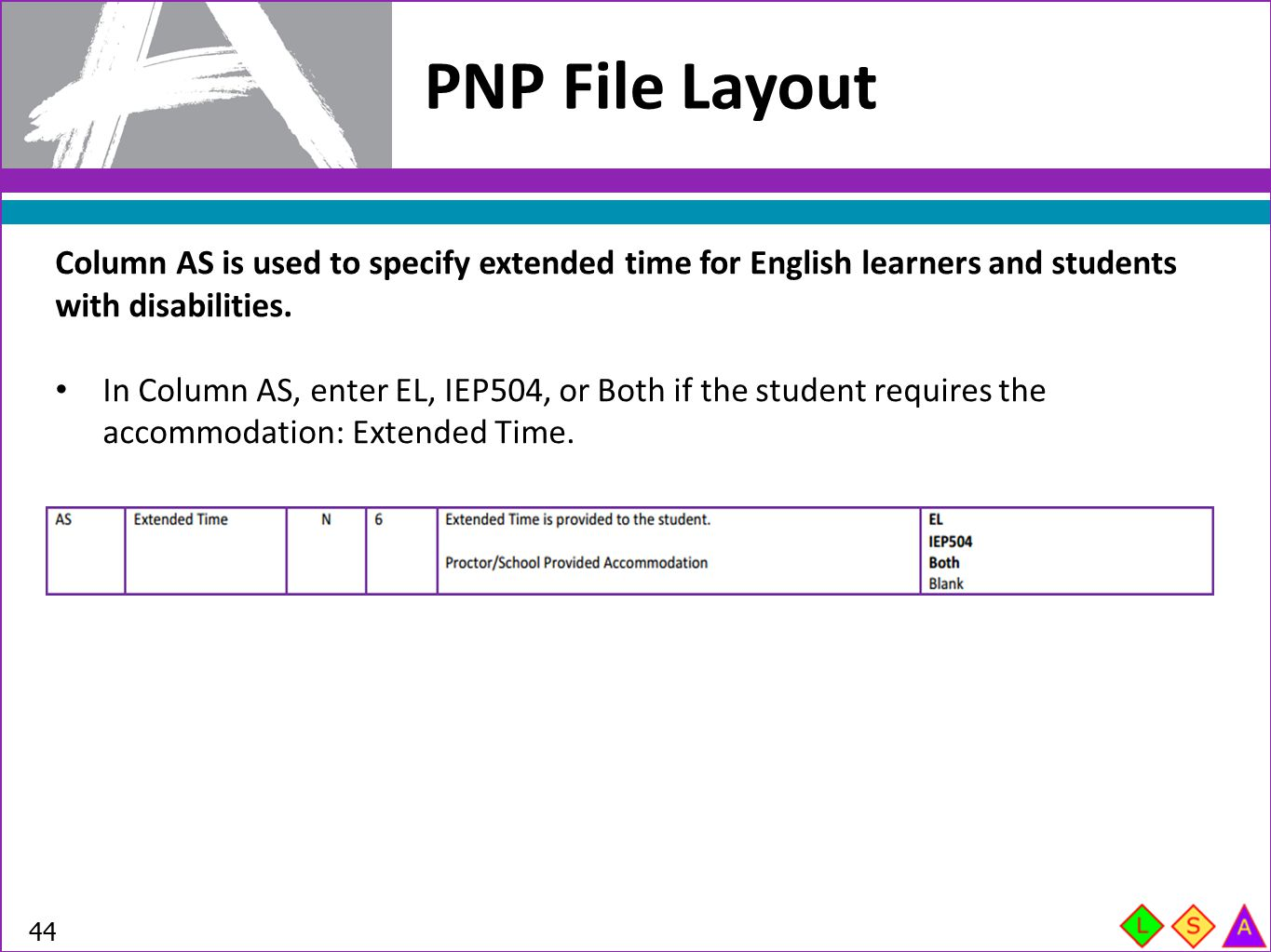 PNP File Layout Column AS is used to specify extended time for English learners and students with disabilities.