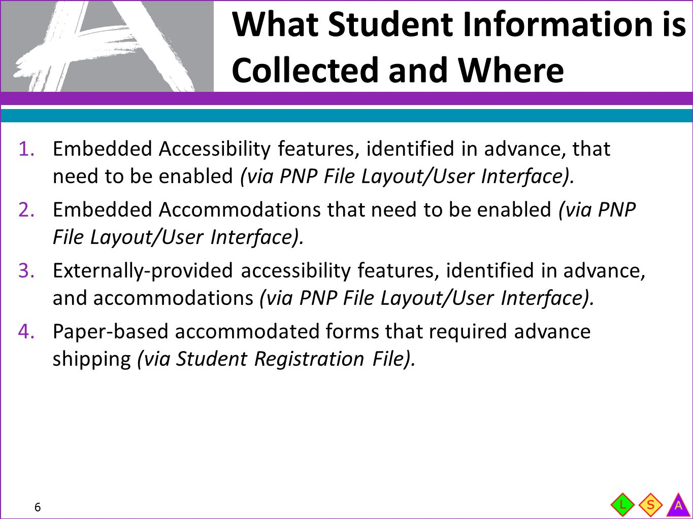What Student Information is Collected and Where