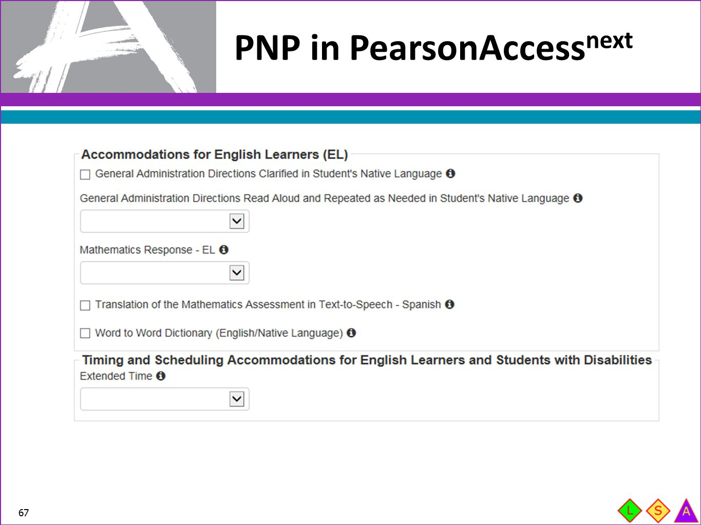PNP in PearsonAccessnext